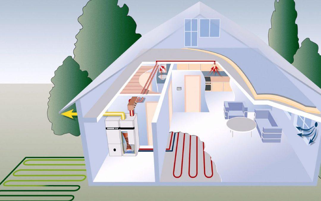 Ενδοδαπέδια θέρμανση & αντλίες θερμότητας: η ιδανική επιλογή!