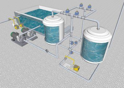 Αυτοματοποίηση φίλτρων ύδρευσης
